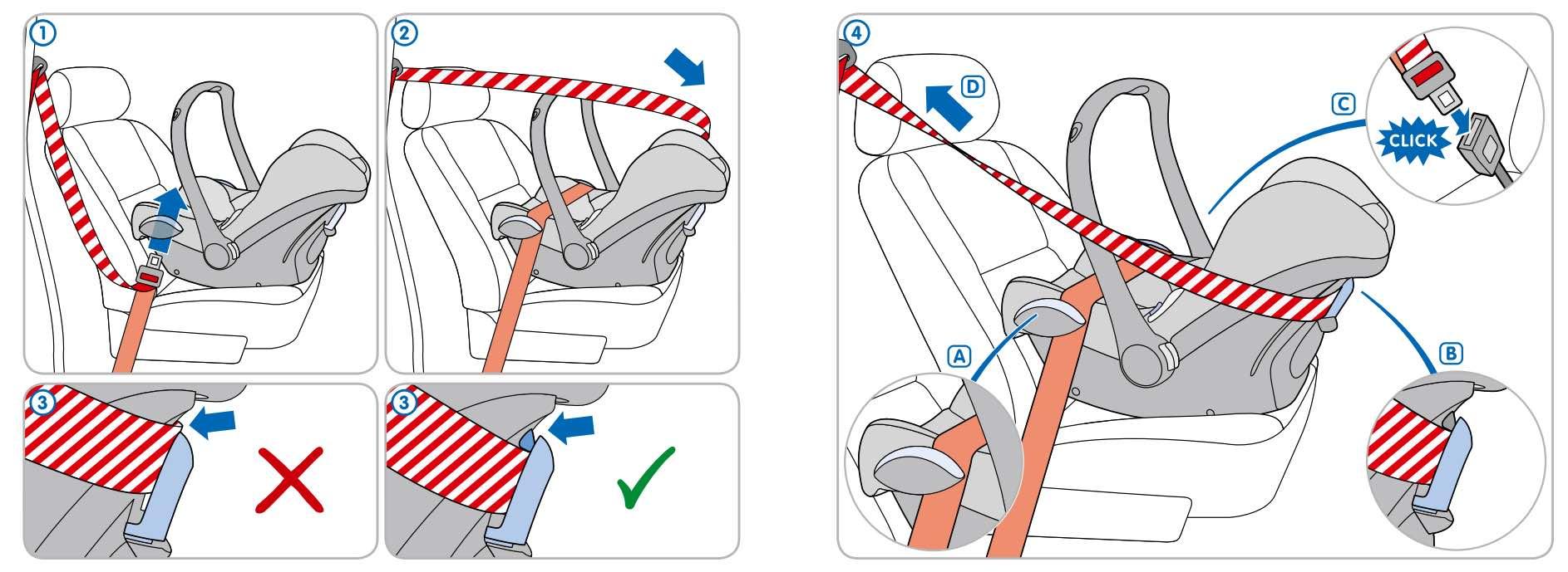 Instalacion Cabriofix con cinturon